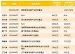 中国芯片厂商的野蛮生长 美韩心有余悸