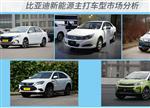 比亚迪秦/e5/e6等主打新能源车型市场分析