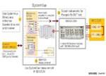 透视802.11ax:解读新一代无线网路标准