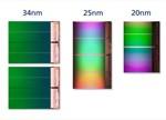 解析:半导体nm制程指的是哪里?