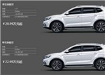 PK比亚迪唐 荣威eRX5强势侵入20万高端SUV细分市场