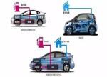 """普混销量超插混:新能源汽车发展的""""转向标""""?"""