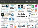 全球1485家人工智能公司追踪分析
