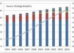 新能源车动力系统市场待启:需求份额剧增