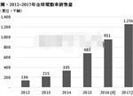 中国第四季电动车市场需求回温 全年挑战55万辆