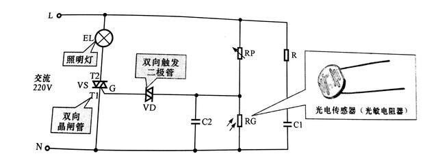 从上图可看出该光电传感器采用的是光敏电阻器作为光电元件,光敏