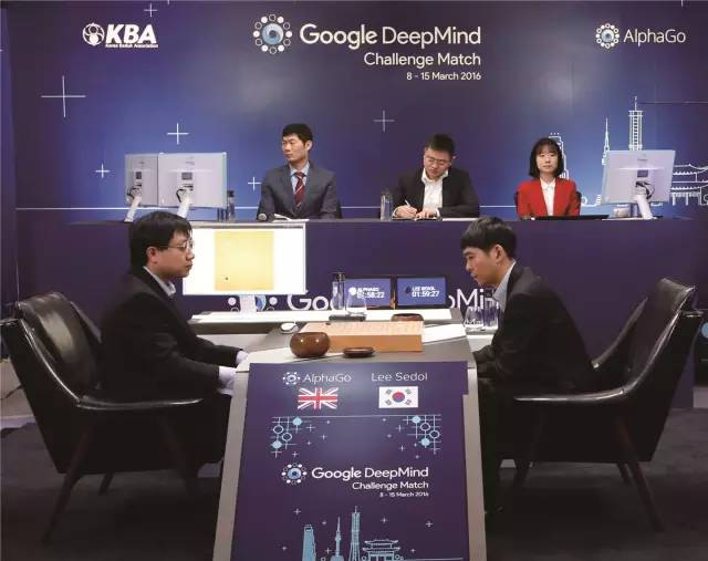 ibm的深蓝战胜国际象棋世界冠军卡斯帕罗夫;2005年
