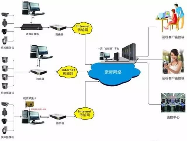 【安防大学堂】酒吧、KTV监控系统解决方案