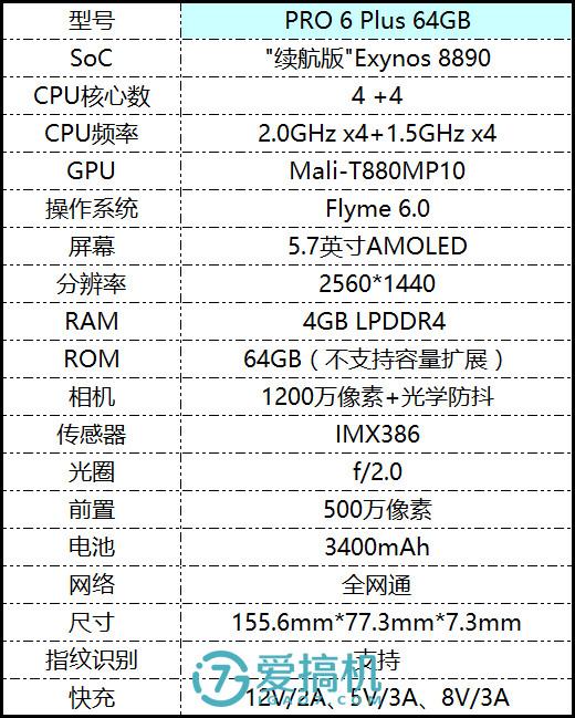 """魅族 PRO 6 Plus详细评测:""""续航版""""Exynos 8890仍能吊打大部分同价位旗舰机"""