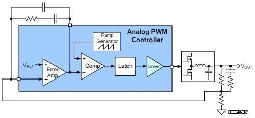 数字电源控制在物联网云计算中的优势