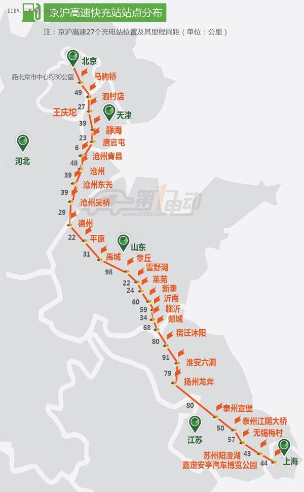 帝豪EV车主画了张京沪高速实用快充地图