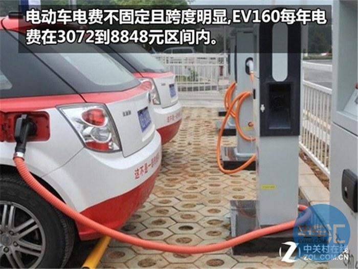 都以为电动车使用成本更低?比比就知道!