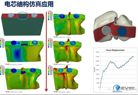 CATL工厂揭秘:如何打造世界第一安全的电池?