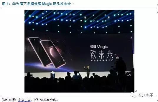 荣耀Magic指明智能手机方向 2017年消费电子创新趋势解读