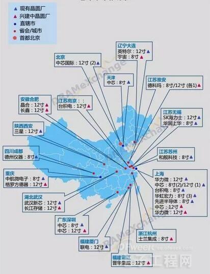 盘点:大陆主流晶圆厂详细分布图