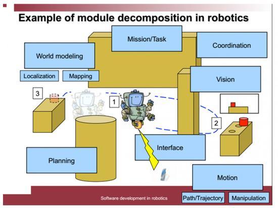 机械 分解 设计图