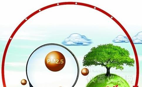 """空气监测指标""""变局"""":从总悬浮颗粒物到PM2.5"""
