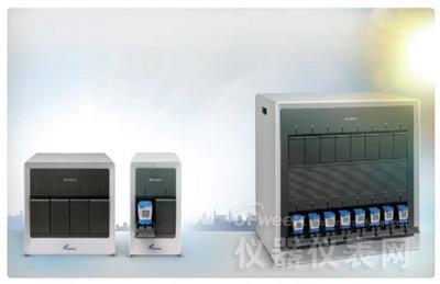 Cepheid新一代MRSA检测设备上市