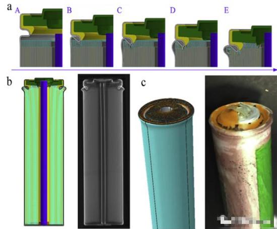 轴向压力导致18650电池失效的机理研究