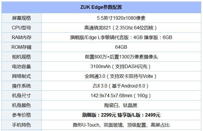 联想ZUK Edge评测:综合实力最强的ZUK旗舰