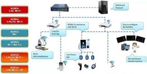 通用电气与迈瑞医疗教你如何跨入智慧医疗领域