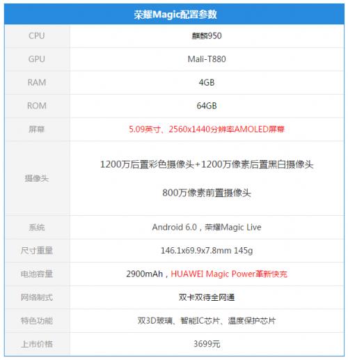 华为荣耀Magic评测:未来手机 人工智能系统厉害了