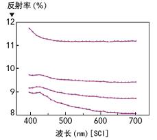 激光表面处理与激光打标的联系