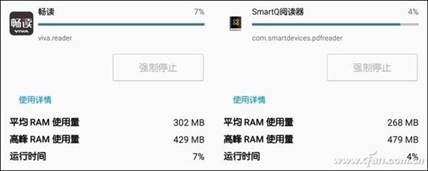 新一代处理器搭配8GB内存会更流畅?