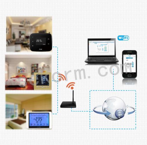超完整、易开发的WIFI温控器方案 一键开启智能生活!