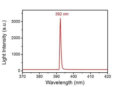 中科院半导体所研制出GaN基紫外激光器