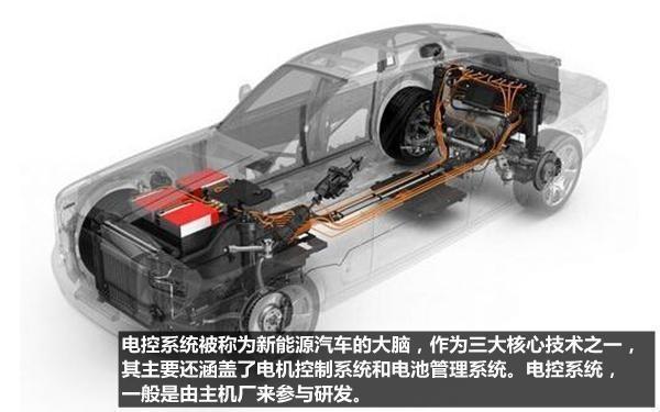 解析新能源车电控系统与主流供应商