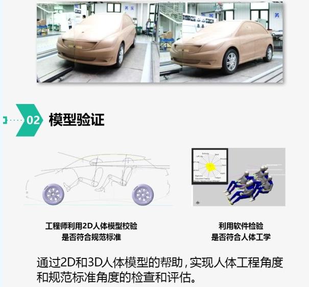 图解电动汽车研发全过程 - ofweek新能源汽车网