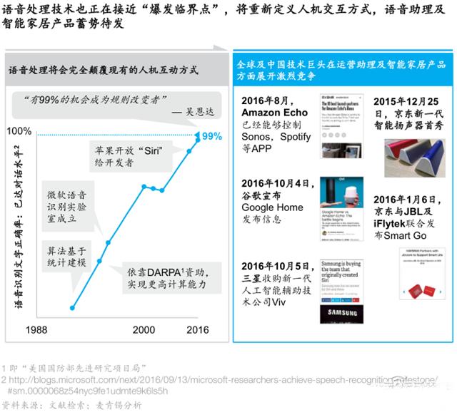 解读中国人工智能的技术现状及影响