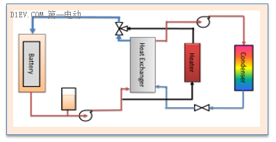 风冷、液冷还是直冷?解析电池包热管理系统的温控技术