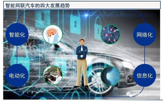中国汽车零部件企业在智能网联领域有哪些机会