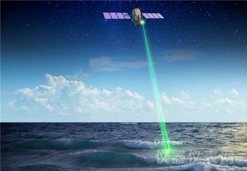 CALIOP探测激光雷达改变遥感海洋监测运作模式