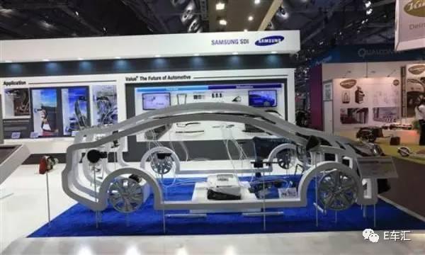2016影响新能源车行业的政策有哪些?