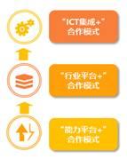 中国移动政企分公司为各行业信息化赋能