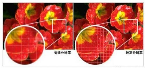 显示设备分辨率的提升 带来的将是视觉体验的革命