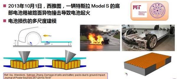周青:电动汽车的轻量化与电池的碰撞安全