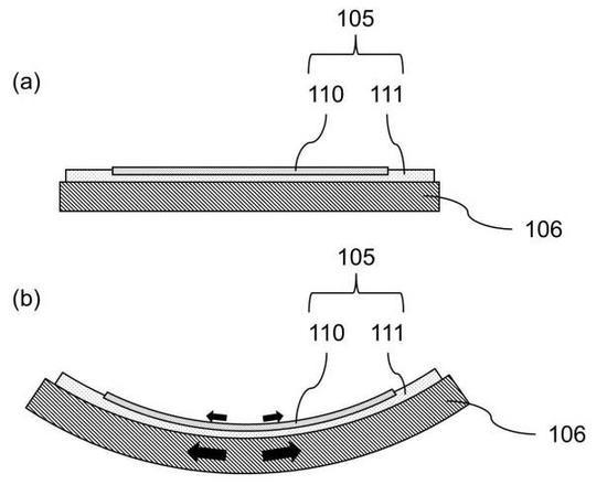 佳能公布可弯曲式传感器专利
