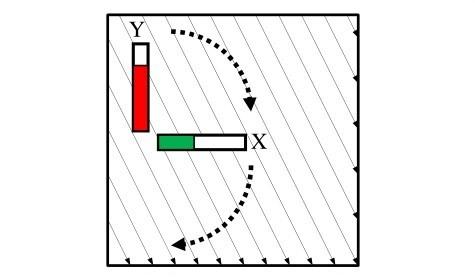 本地磁干扰对三轴罗盘测量的影响