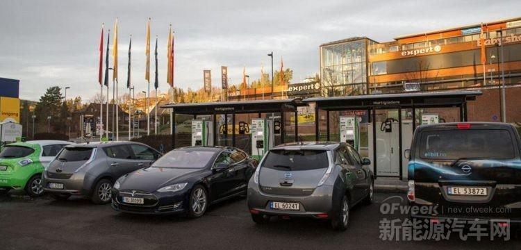 宜家:将给挪威所有门店安装直流快速充电桩