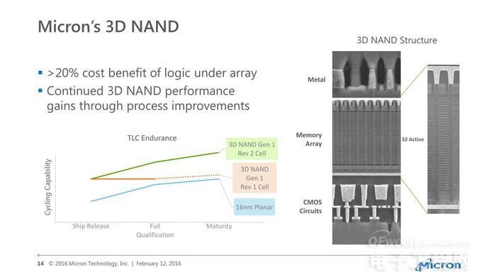 美光第二代3D NAND年底大规模量产