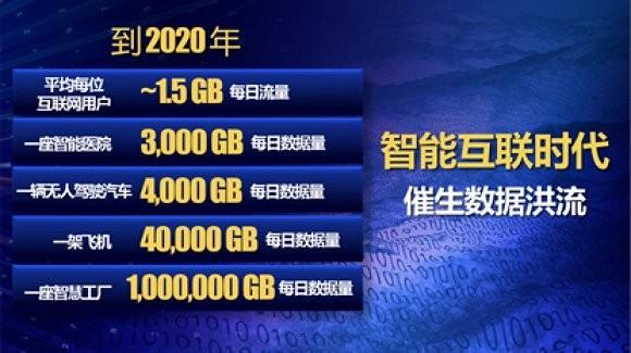 英特尔全球副总裁杨旭:为什么之前转型那么痛苦