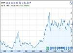 回顾上市36周年:苹果市值飙升185倍