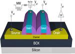 Leti:CMOS制程产线上制造出量子位元