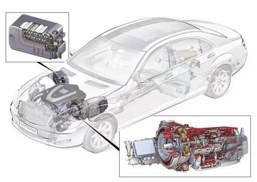 新能源汽车动力电池发展迅速 回收产业在哪里?