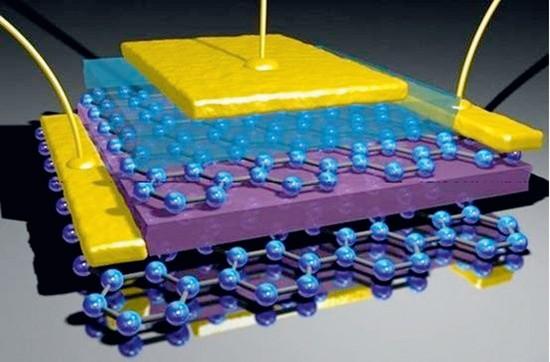 【前沿】锂电池技术难以突破 看全球科学家发明了哪些替代品?