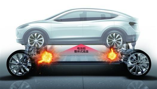 电动汽车起火事故频发 是动力锂电池惹的祸吗?